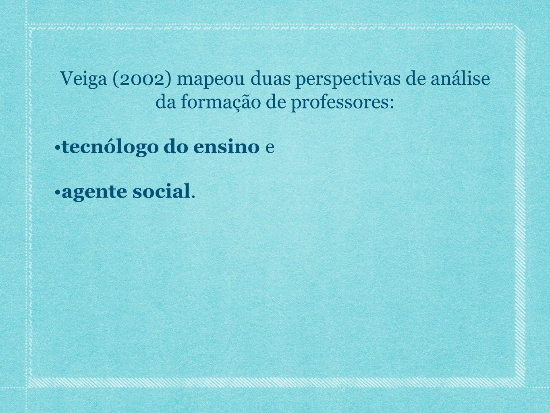 Veiga (2002) mapeou duas perspectivas de análise da formação de professores:
