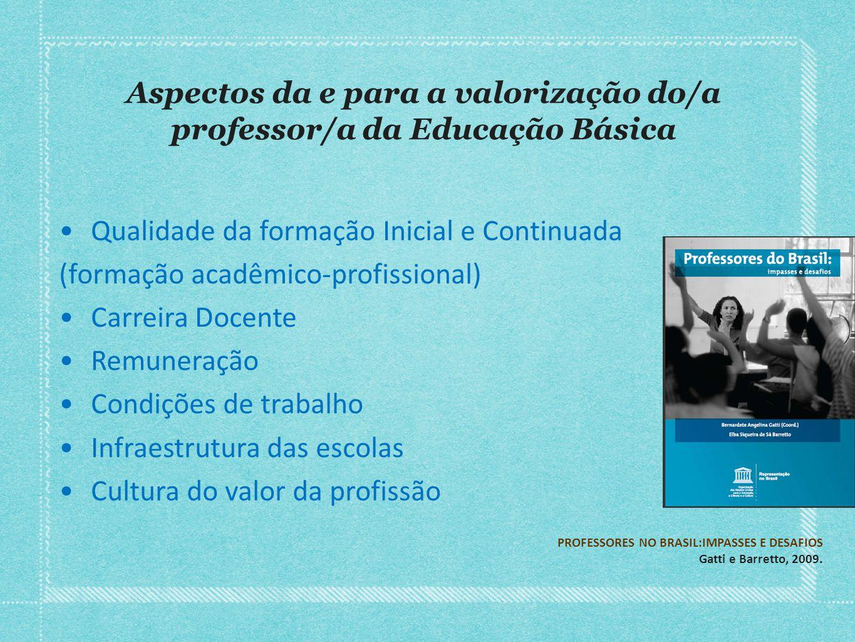 Aspectos da e para a valorização do/a professor/a da Educação Básica