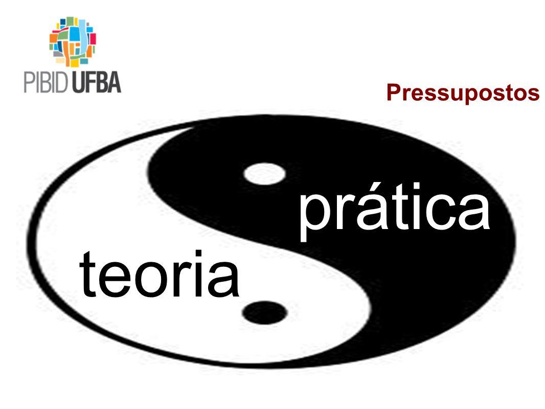 Pressupostos prática teoria
