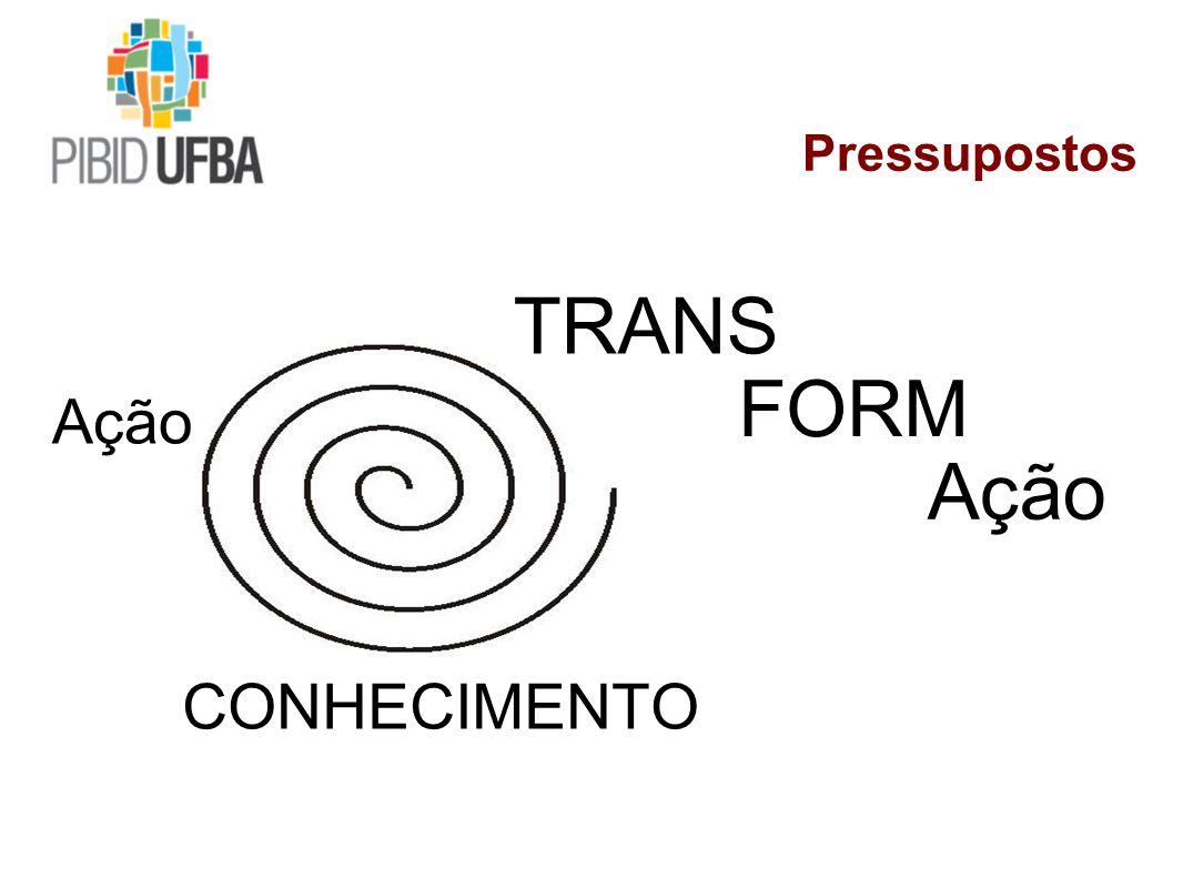 Pressupostos TRANS FORM Ação Ação CONHECIMENTO