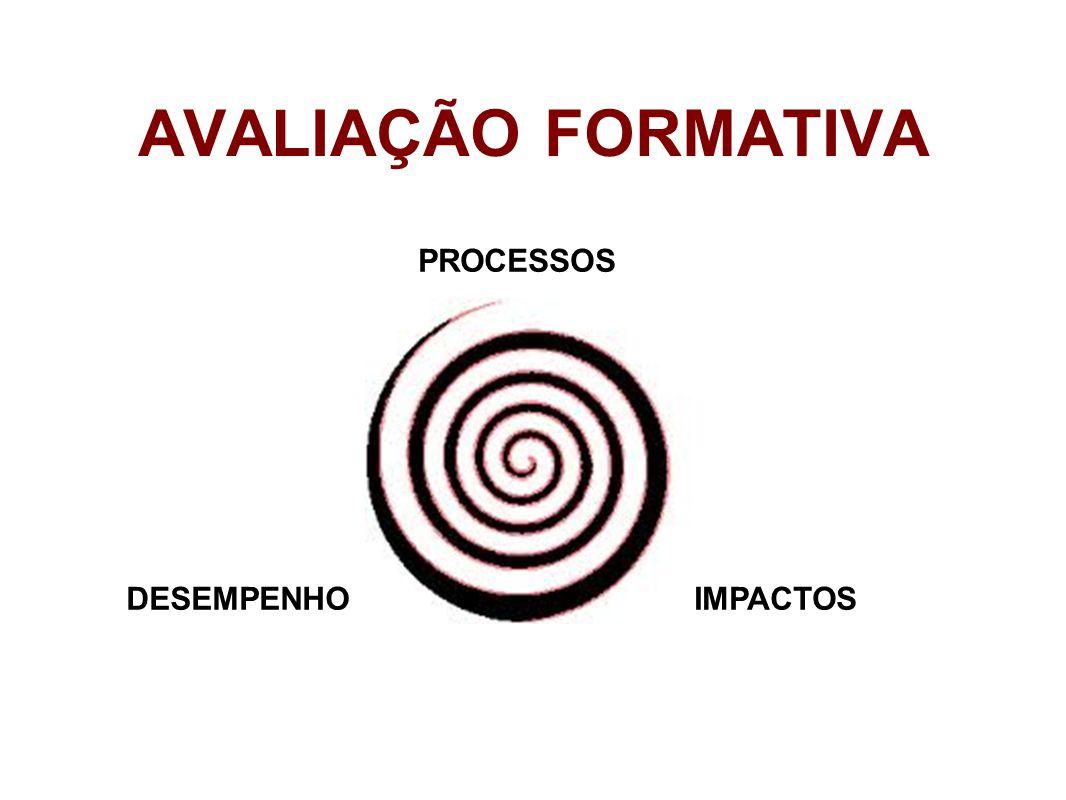 AVALIAÇÃO FORMATIVA PROCESSOS DESEMPENHO IMPACTOS