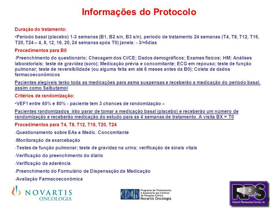 Informações do Protocolo