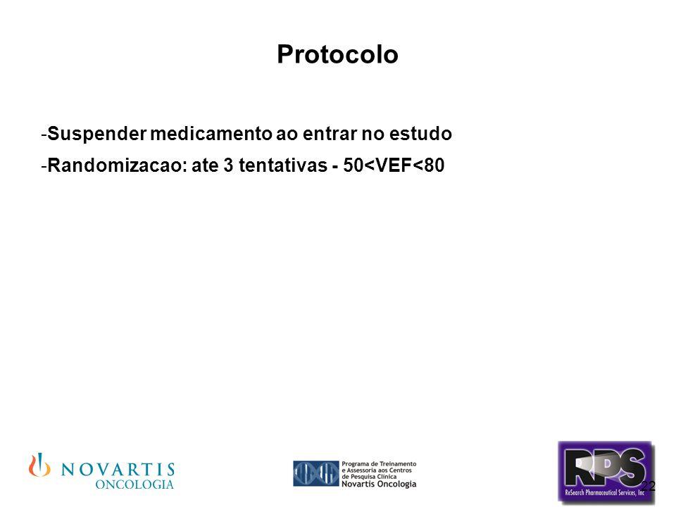 Protocolo Suspender medicamento ao entrar no estudo