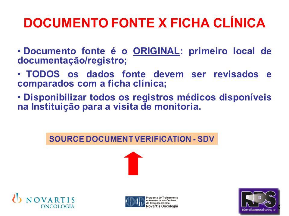 DOCUMENTO FONTE X FICHA CLÍNICA