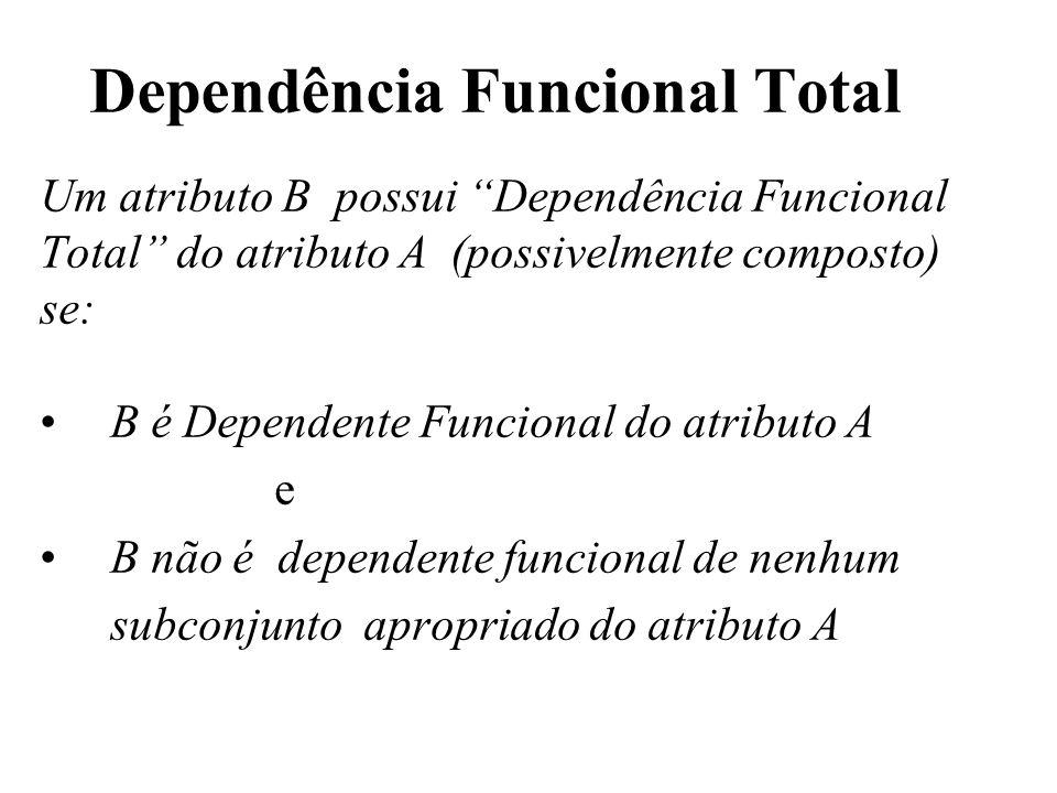 Dependência Funcional Total