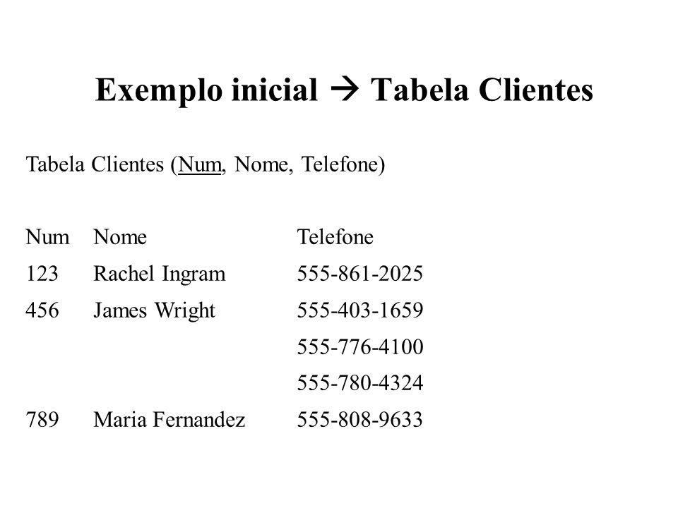 Exemplo inicial  Tabela Clientes