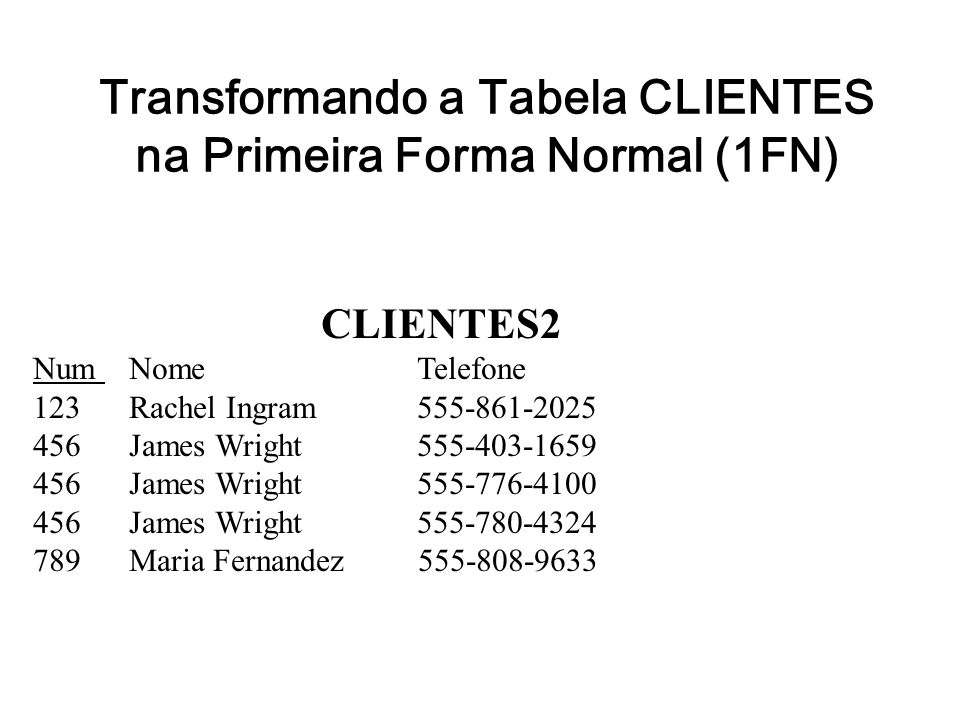 Transformando a Tabela CLIENTES na Primeira Forma Normal (1FN)