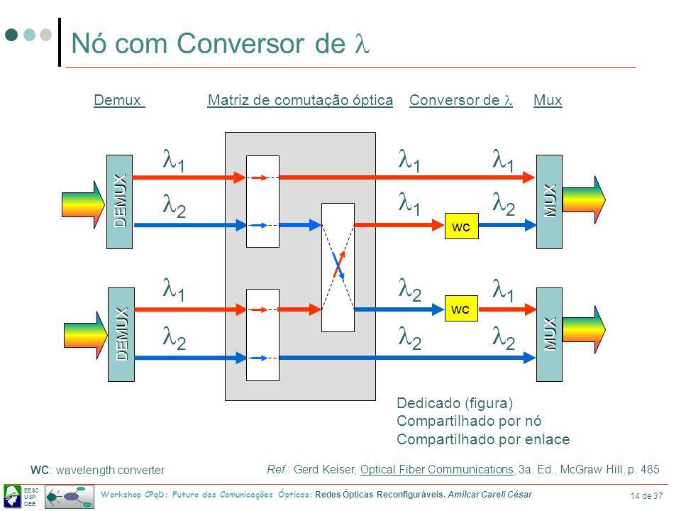 Nó com Conversor de l l1 l1 l1 l2 l1 l2 l1 l2 l1 l2 l2 l2 Demux