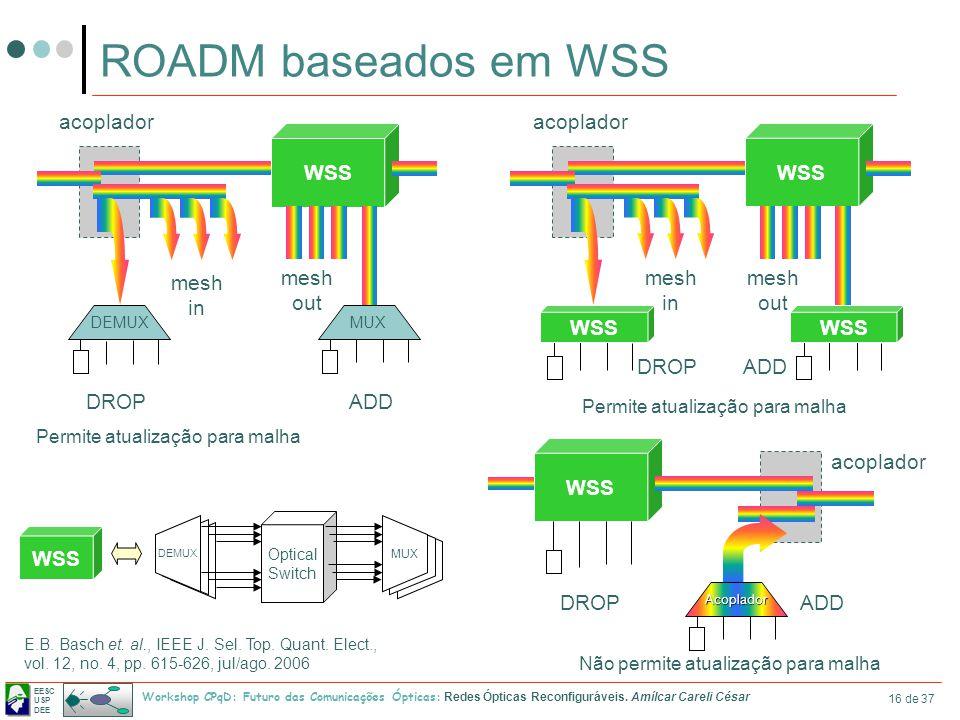 ROADM baseados em WSS acoplador DROP ADD WSS mesh in out acoplador