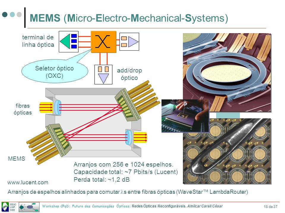 MEMS (Micro-Electro-Mechanical-Systems)