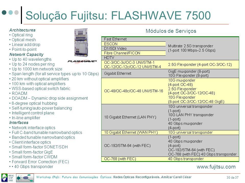Solução Fujitsu: FLASHWAVE 7500