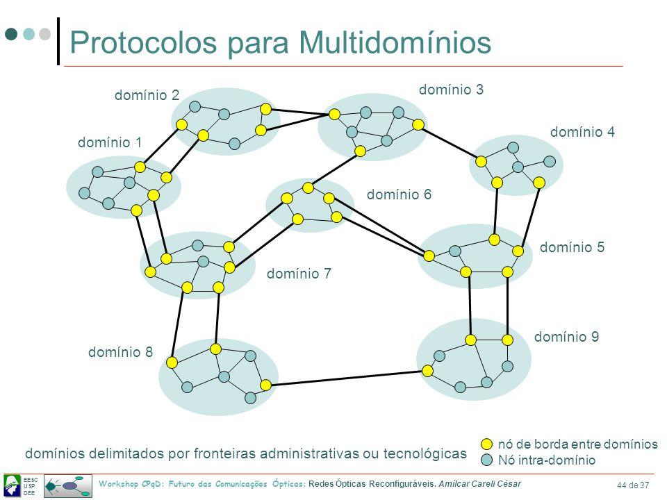 Protocolos para Multidomínios