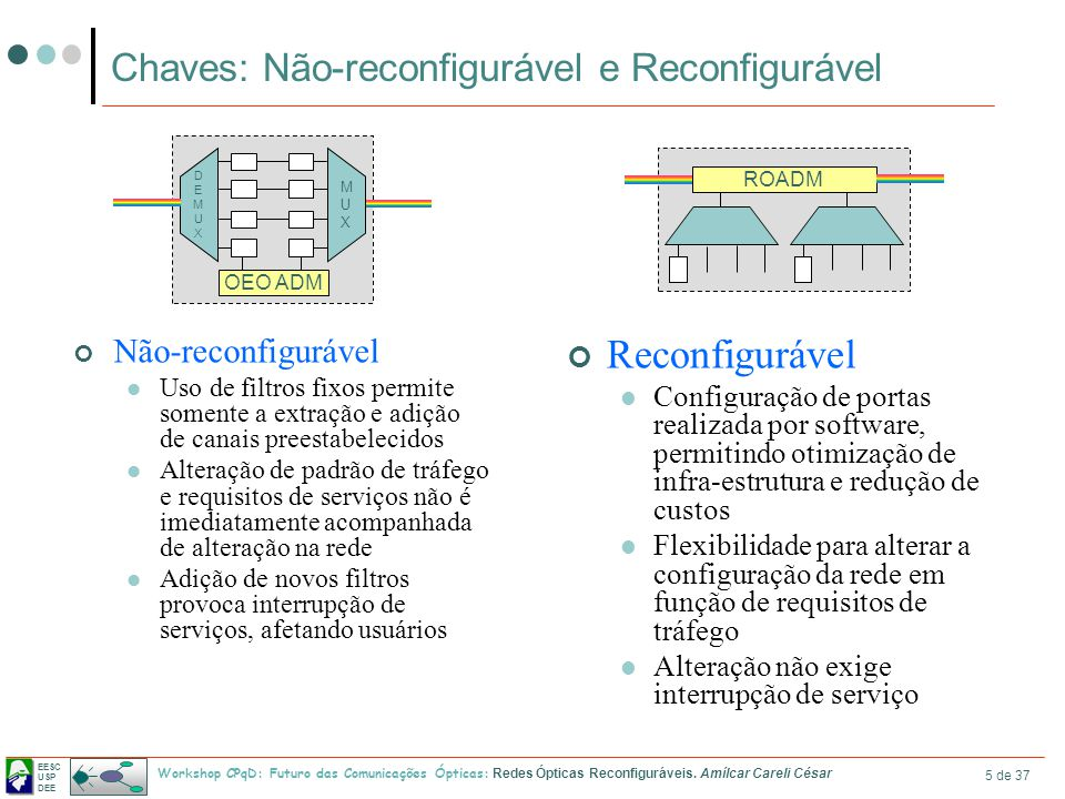 Chaves: Não-reconfigurável e Reconfigurável