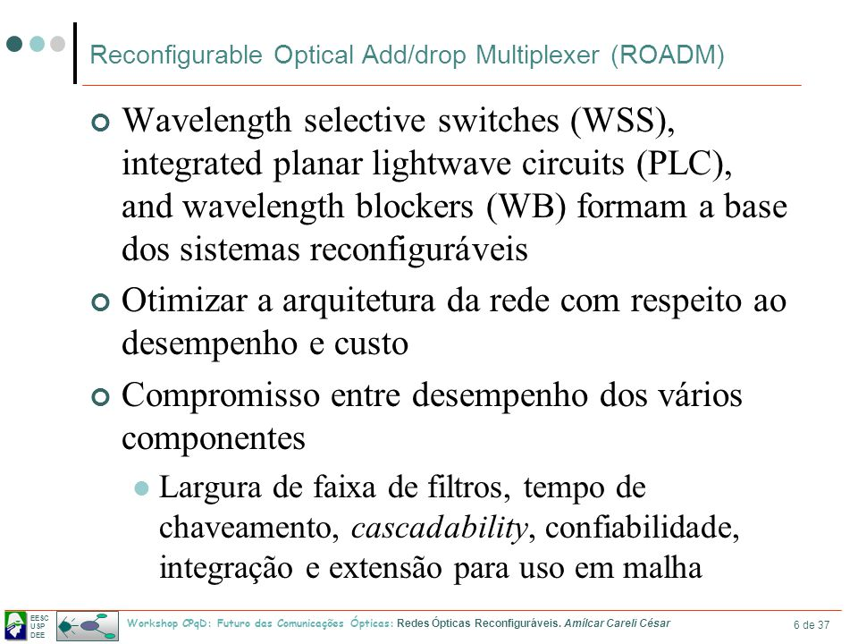 Reconfigurable Optical Add/drop Multiplexer (ROADM)