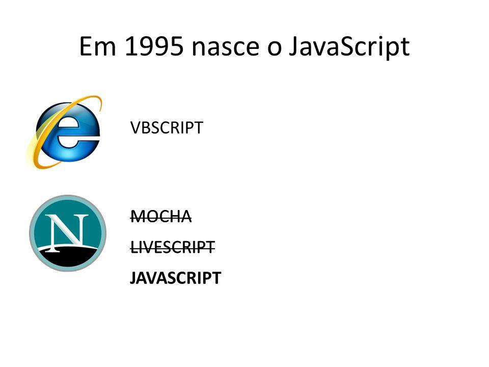 Em 1995 nasce o JavaScript VBSCRIPT MOCHA MOCHA LIVESCRIPT LIVESCRIPT
