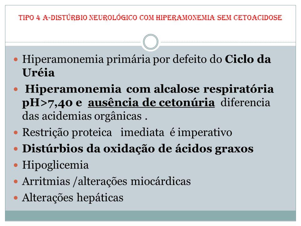 Tipo 4 a-Distúrbio neurológico com Hiperamonemia sem Cetoacidose
