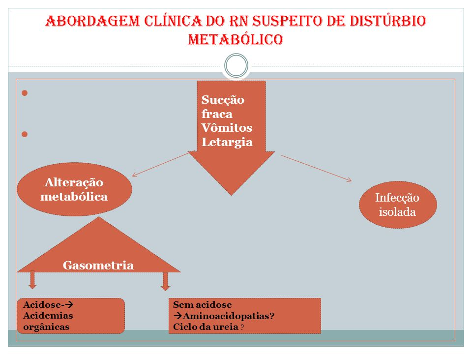 Abordagem Clínica do RN suspeito de Distúrbio Metabólico