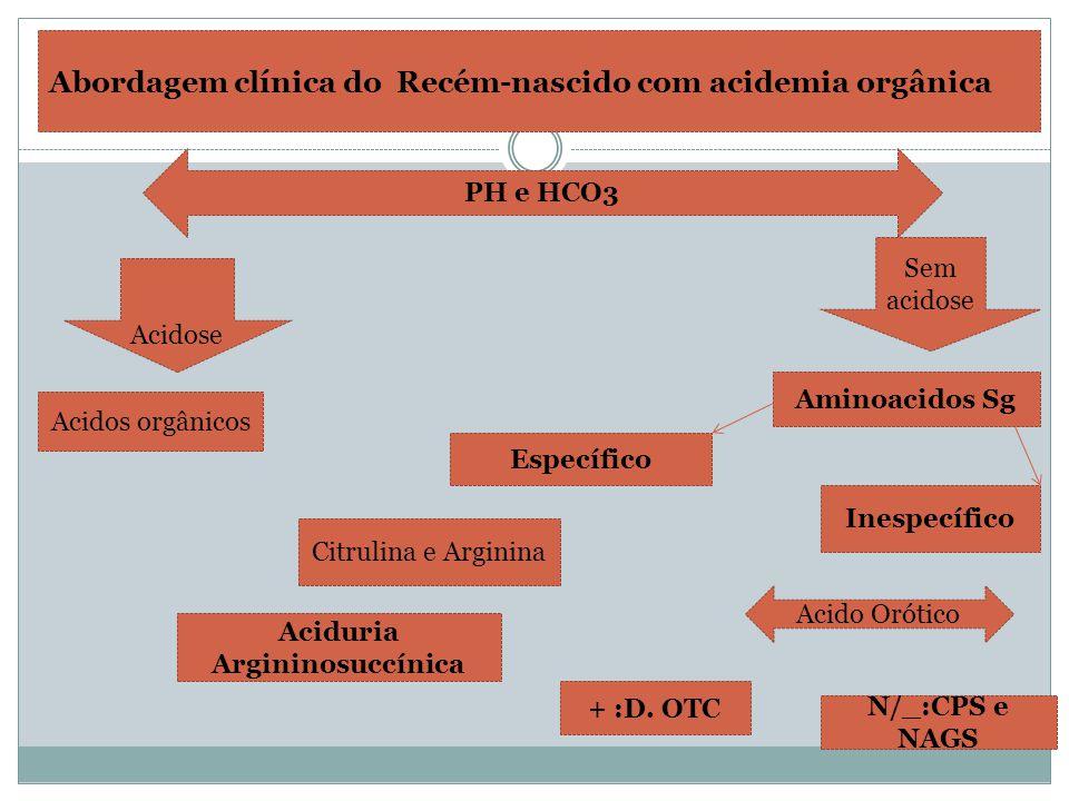 Aciduria Argininosuccínica