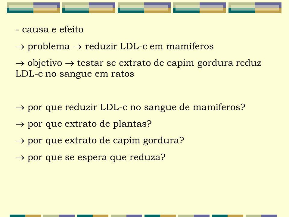 - causa e efeito  problema  reduzir LDL-c em mamíferos.  objetivo  testar se extrato de capim gordura reduz LDL-c no sangue em ratos.