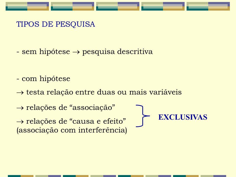 EXCLUSIVAS TIPOS DE PESQUISA - sem hipótese  pesquisa descritiva