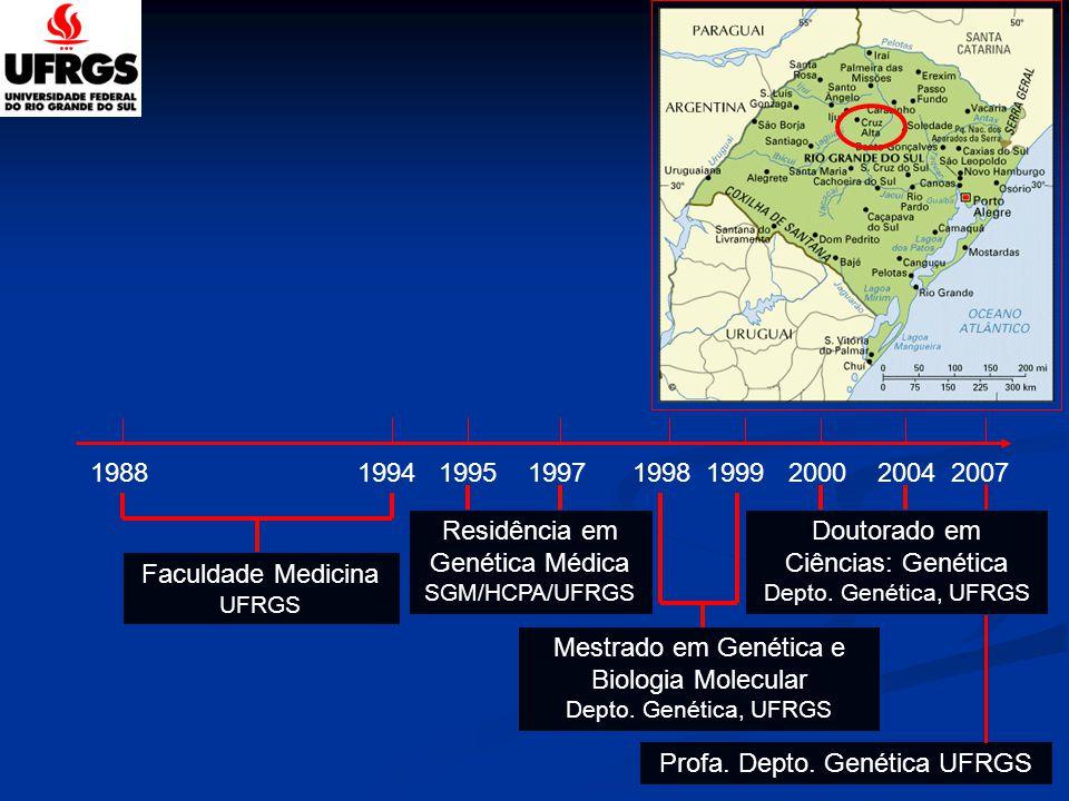 Residência em Genética Médica Doutorado em Ciências: Genética