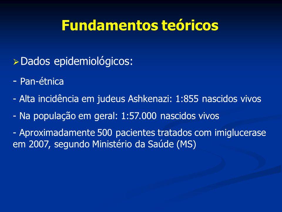 Fundamentos teóricos Dados epidemiológicos: - Pan-étnica