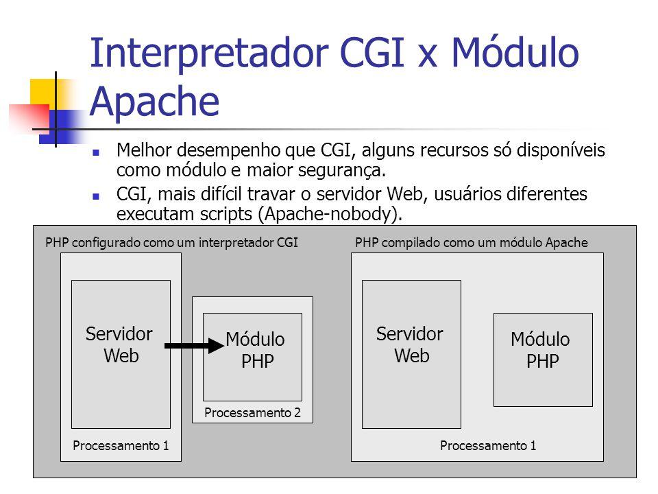 Interpretador CGI x Módulo Apache