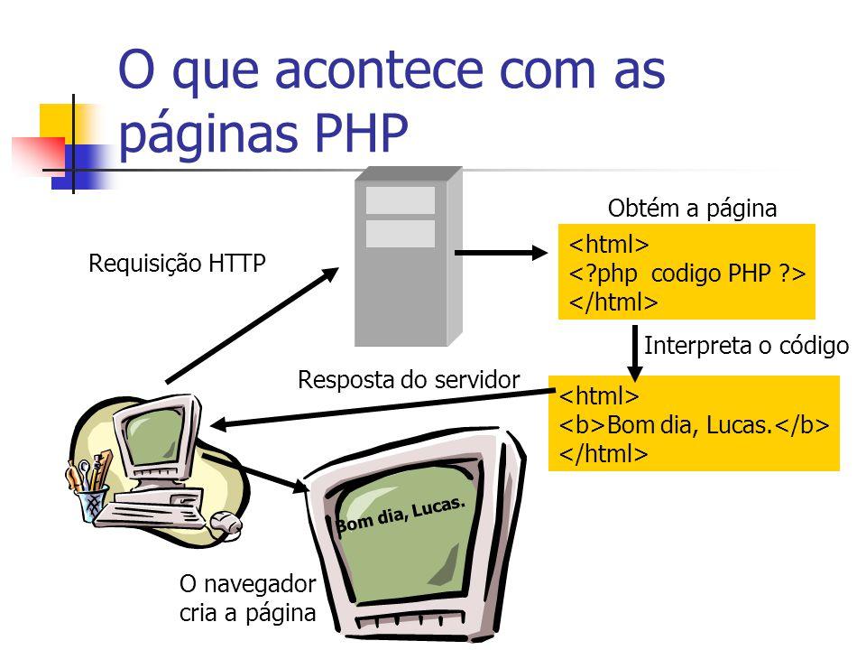 O que acontece com as páginas PHP