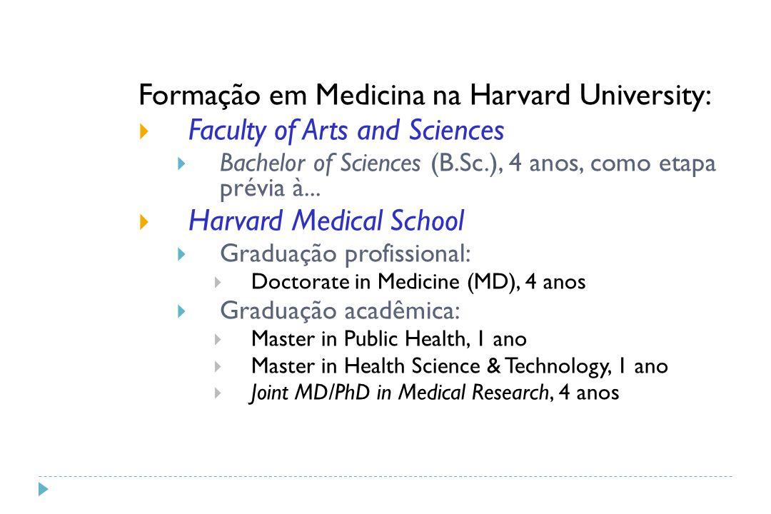 Formação em Medicina na Harvard University:
