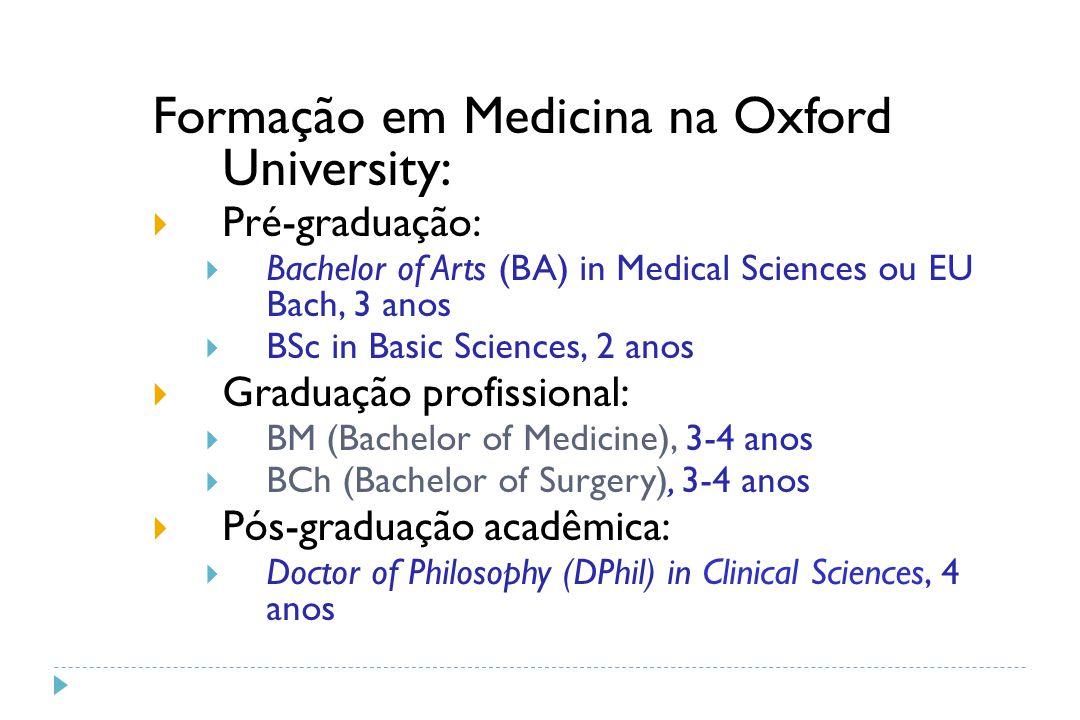 Formação em Medicina na Oxford University: