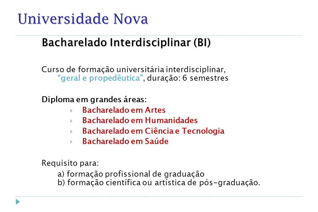 Bacharelado Interdisciplinar (BI)