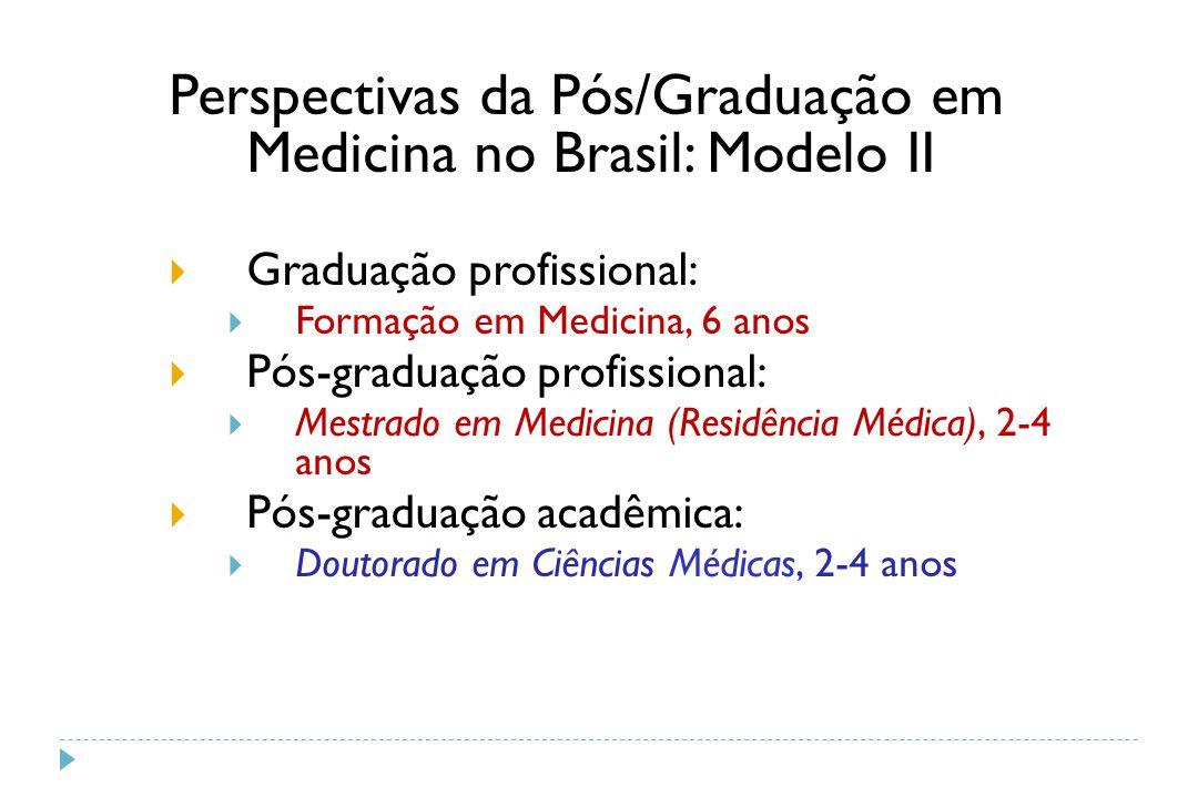 Perspectivas da Pós/Graduação em Medicina no Brasil: Modelo II