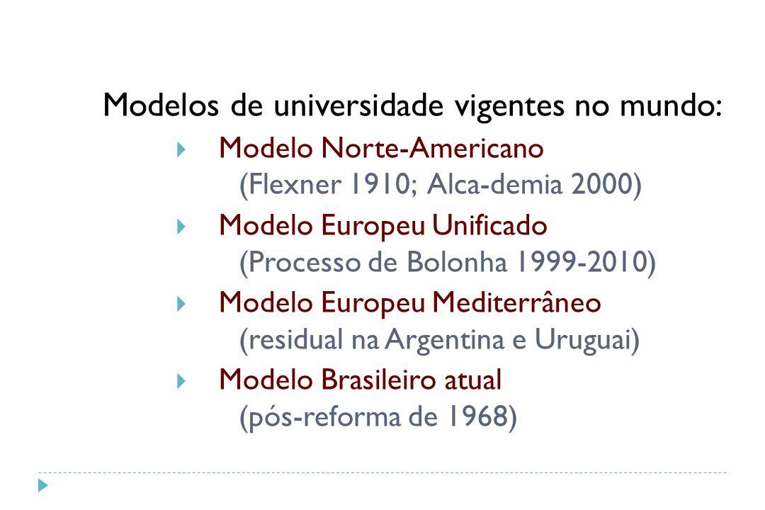 Modelos de universidade vigentes no mundo: