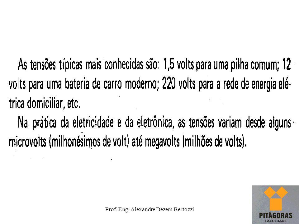 Prof. Eng. Alexandre Dezem Bertozzi