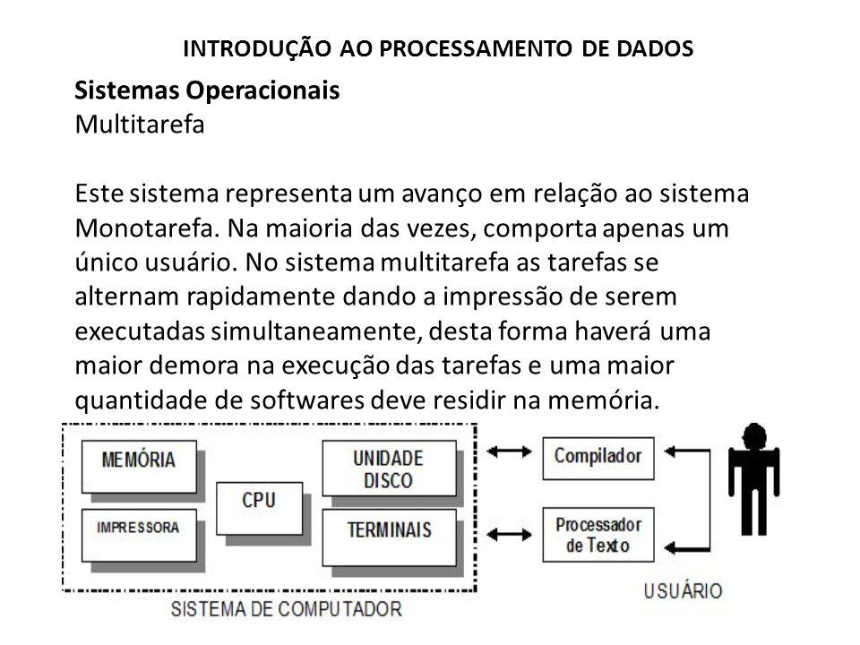 Sistemas Operacionais Multitarefa