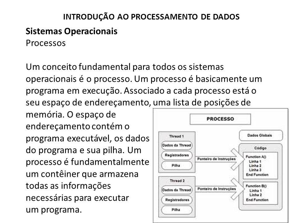 Sistemas Operacionais Processos