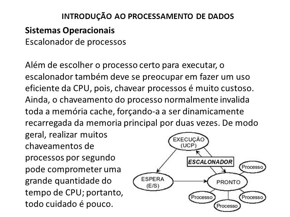 Sistemas Operacionais Escalonador de processos