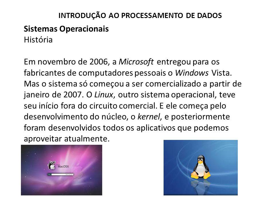 Sistemas Operacionais História