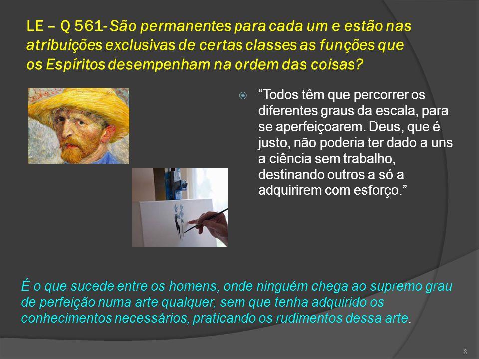 LE – Q 561- São permanentes para cada um e estão nas atribuições exclusivas de certas classes as funções que os Espíritos desempenham na ordem das coisas