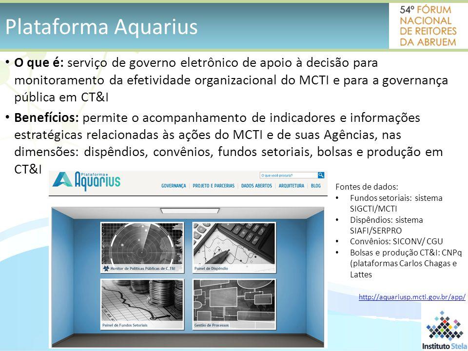 Plataforma Aquarius