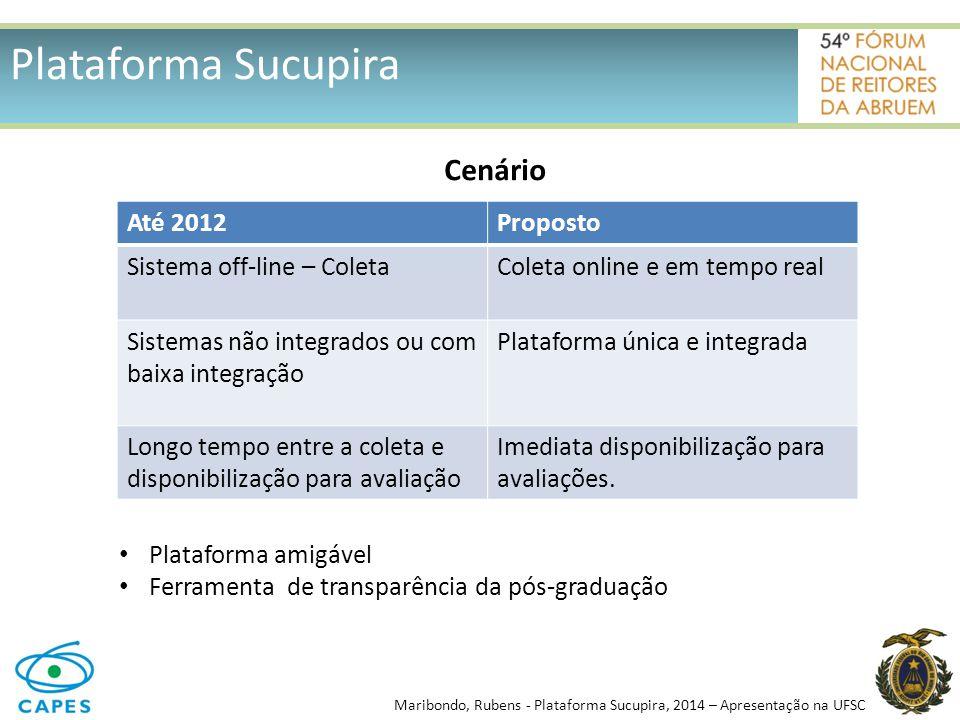Plataforma Sucupira Cenário Até 2012 Proposto