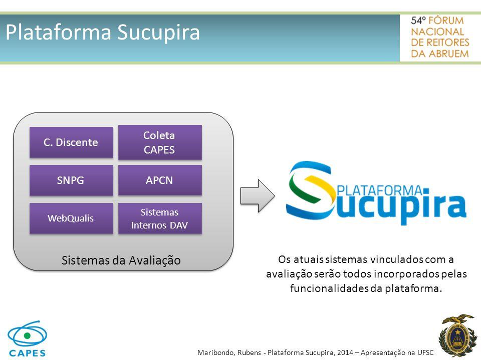 Plataforma Sucupira Sistemas da Avaliação Coleta C. Discente CAPES