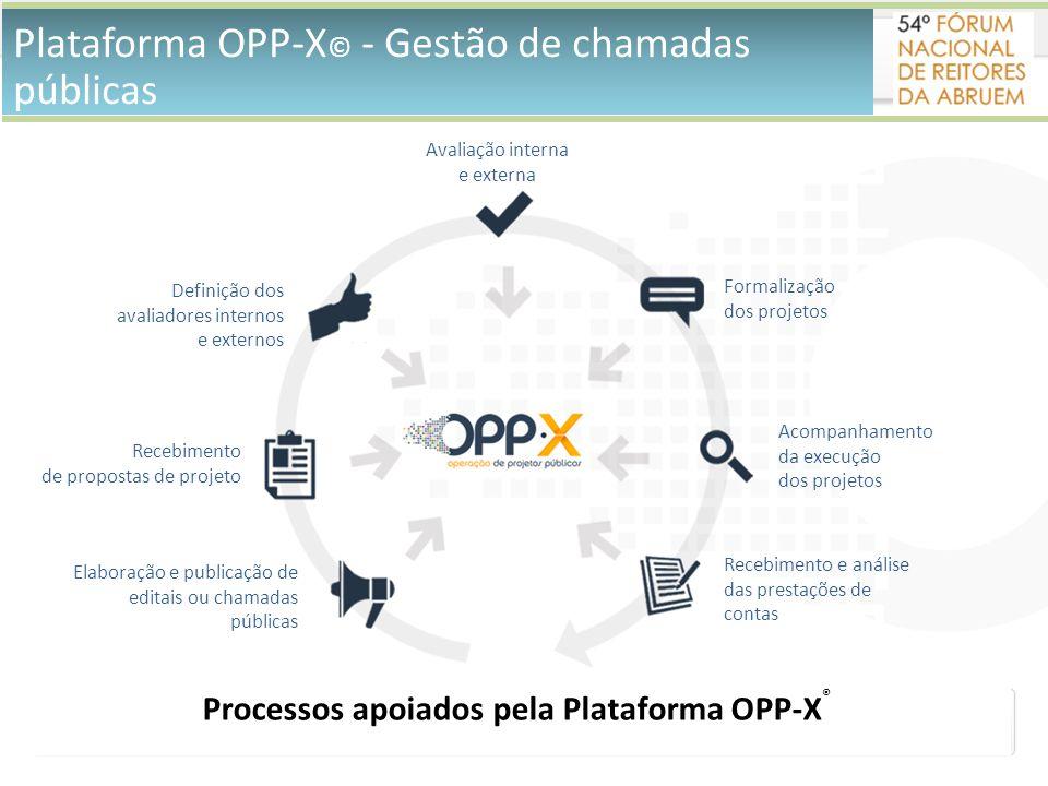 Processos apoiados pela Plataforma OPP-X®