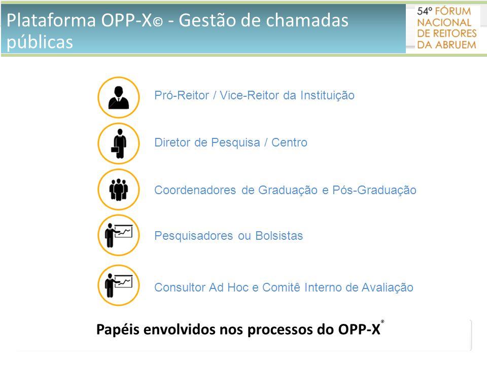 Papéis envolvidos nos processos do OPP-X®