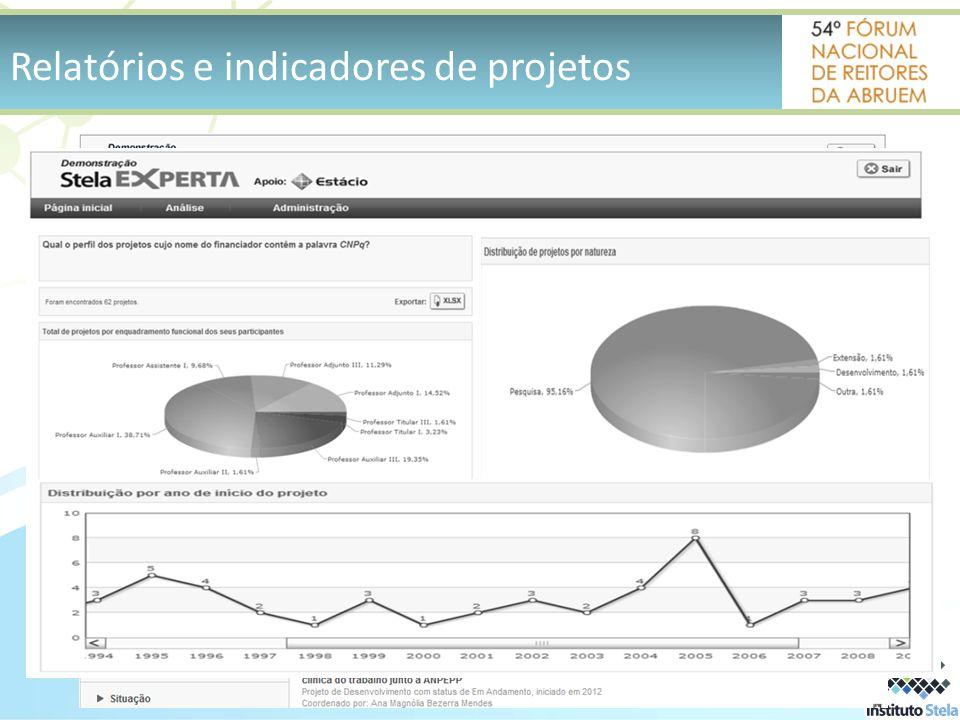 Relatórios e indicadores de projetos