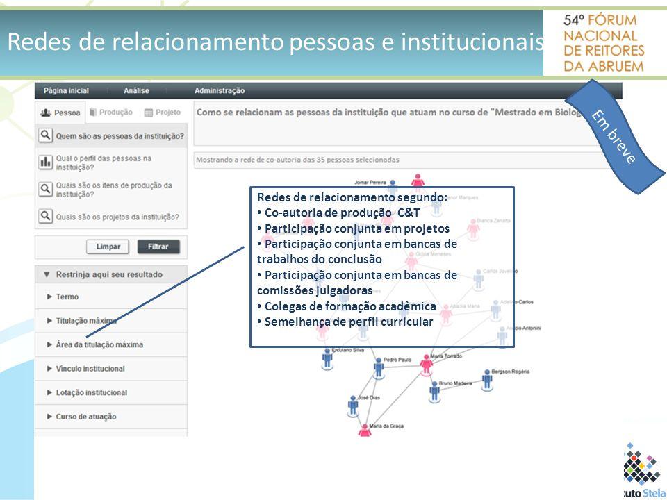 Redes de relacionamento pessoas e institucionais