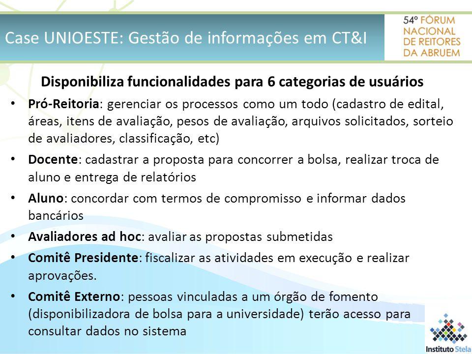 Disponibiliza funcionalidades para 6 categorias de usuários
