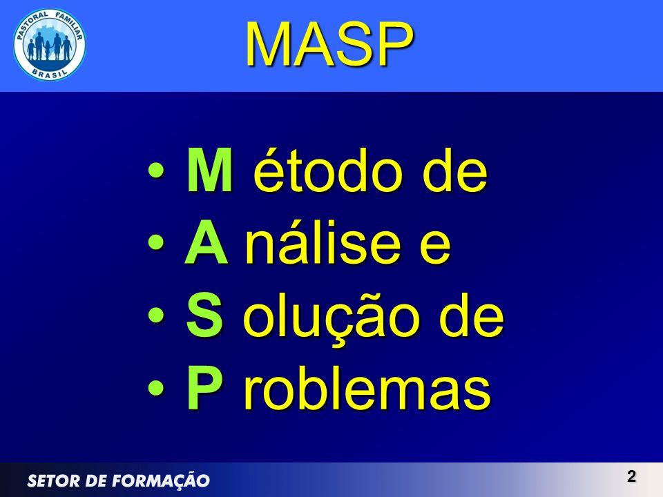 MASP M étodo de A nálise e S olução de P roblemas 2