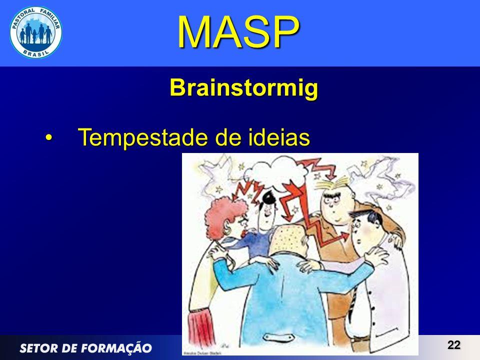 MASP Brainstormig Tempestade de ideias 22