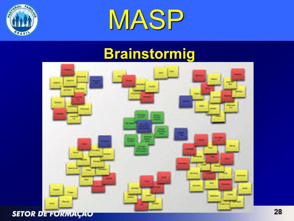 MASP Brainstormig 28